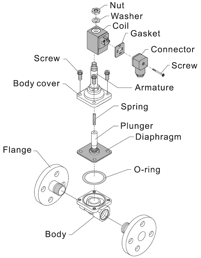 Exploded View Solenoid Valve